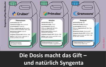 Dosis-macht-Gift